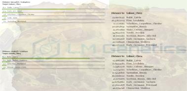 K13 Ancient Reports